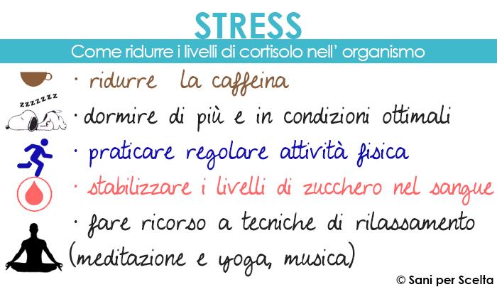 stress:ridurre i livelli di cortisolo