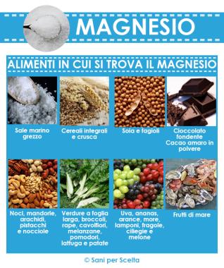 Magnesio: alimenti in cui si trova