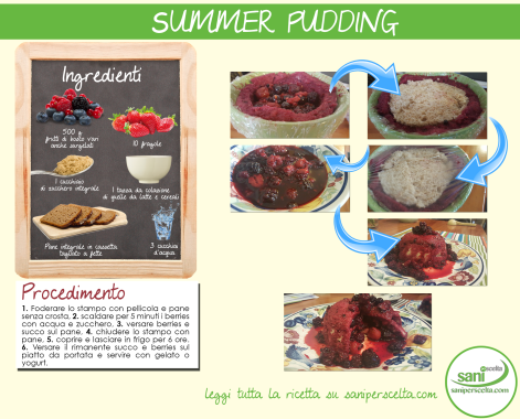 Summer Berries Pudding